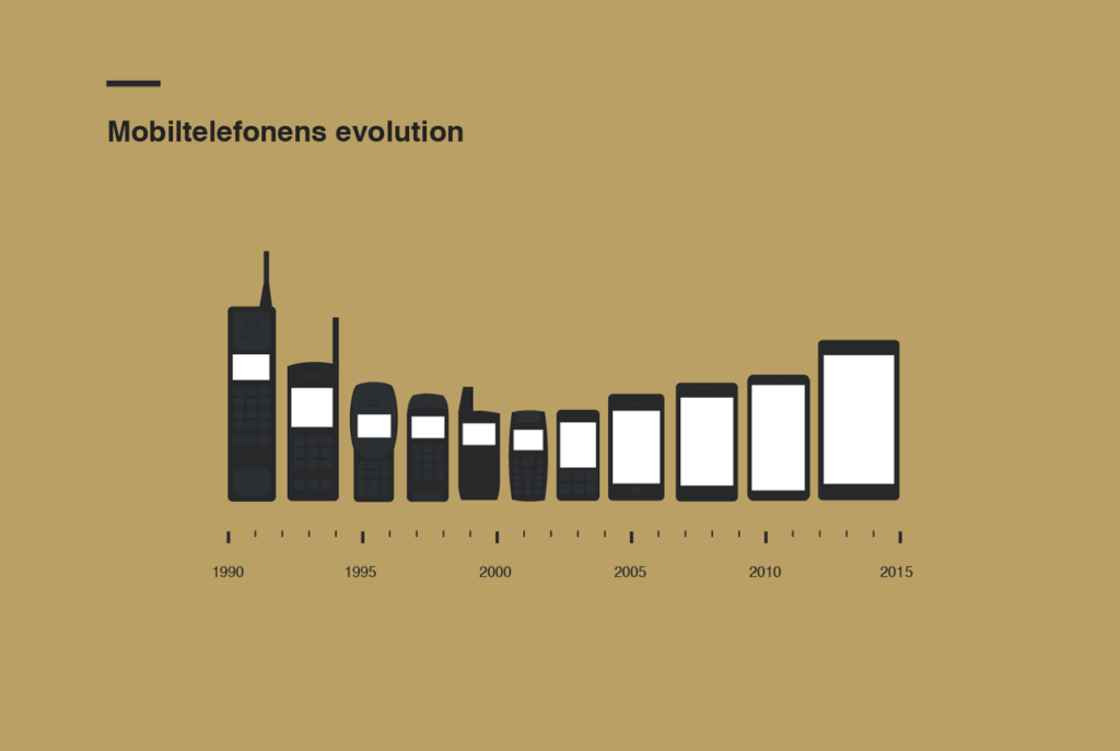 Mobile+Phone+Evolution